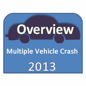 2013 Multiple Vehicle Crash Overview icon