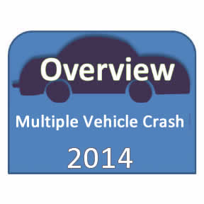 2014 Multiple Vehicle Crash Overview icon